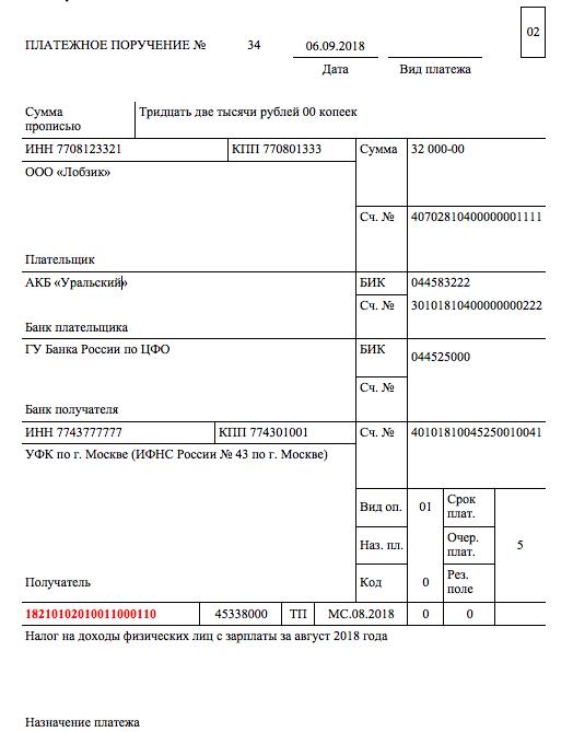 Налог на прибыль авансовые платежи 2014