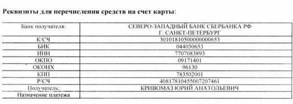 подать заявку на рефинансирование кредита в почта банке