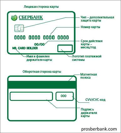 кредит европа банк отделения в спб адреса банкоматы