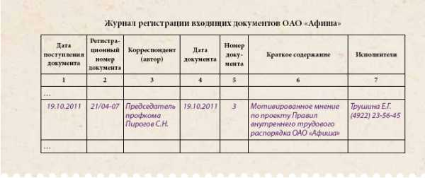Какие входящие документы не подлежат регистрации