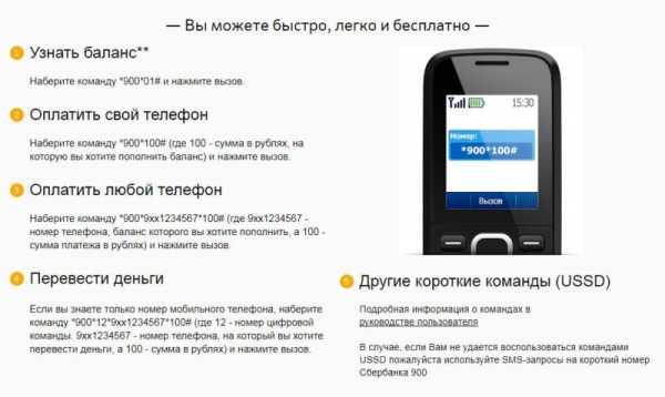 взять кредит наличными онлайн на карту сбербанка через телефон 900