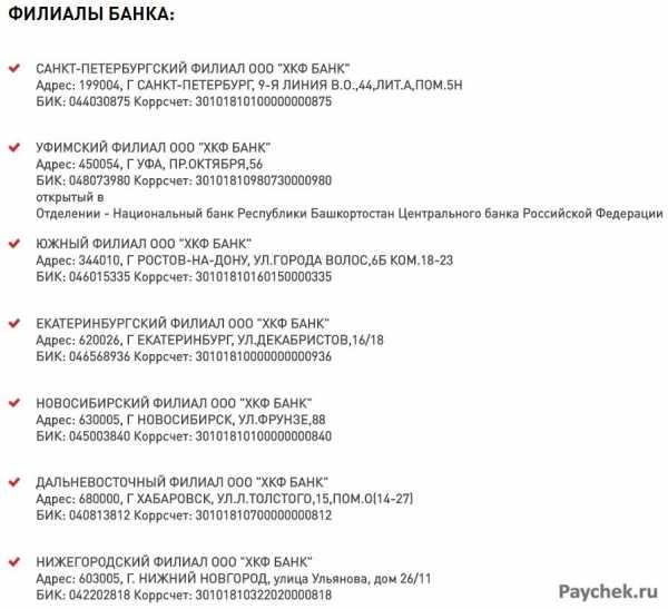 тинькофф банк кредит под залог недвижимости документы условия