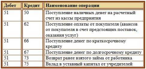 booking.com контакты в россии