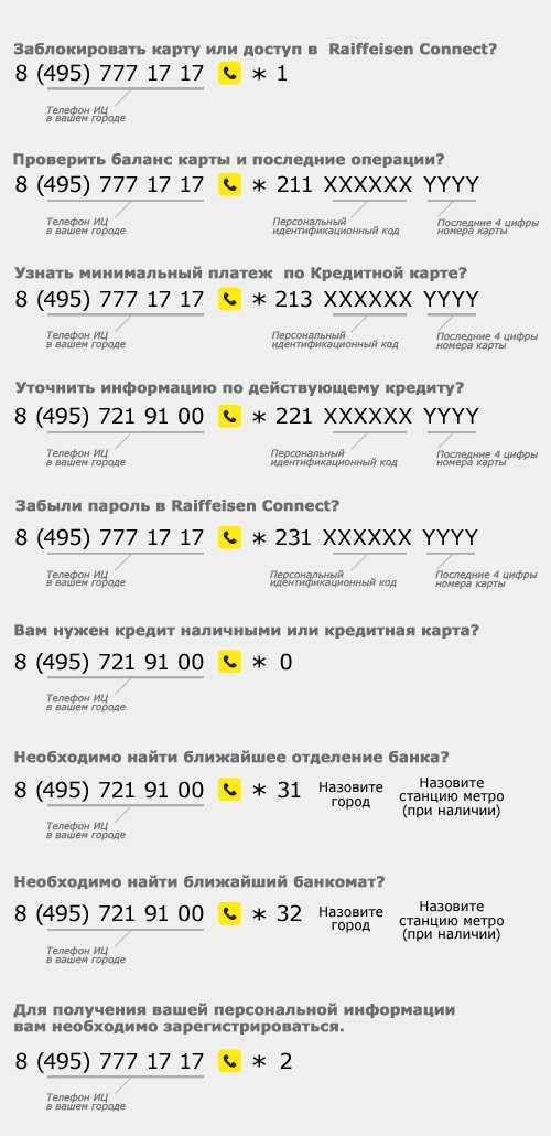 как перевести деньги с карты белагропромбанка на карту беларусбанка через интернет банкинг