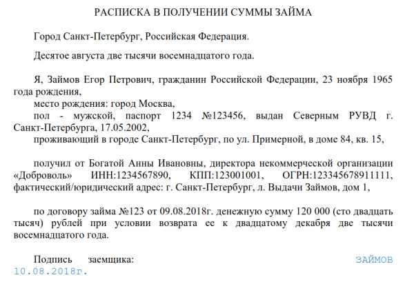 займ на карту мгновенно круглосуточно на карту tutzaimyonline.ru